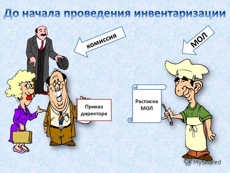 МОЛ комиссия Приказ директора Расписка МОЛ