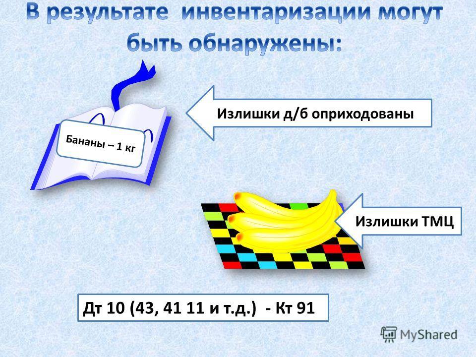 Излишки ТМЦ Излишки д/б оприходованы Бананы – 1 кг Дт 10 (43, 41 11 и т.д.) - Кт 91