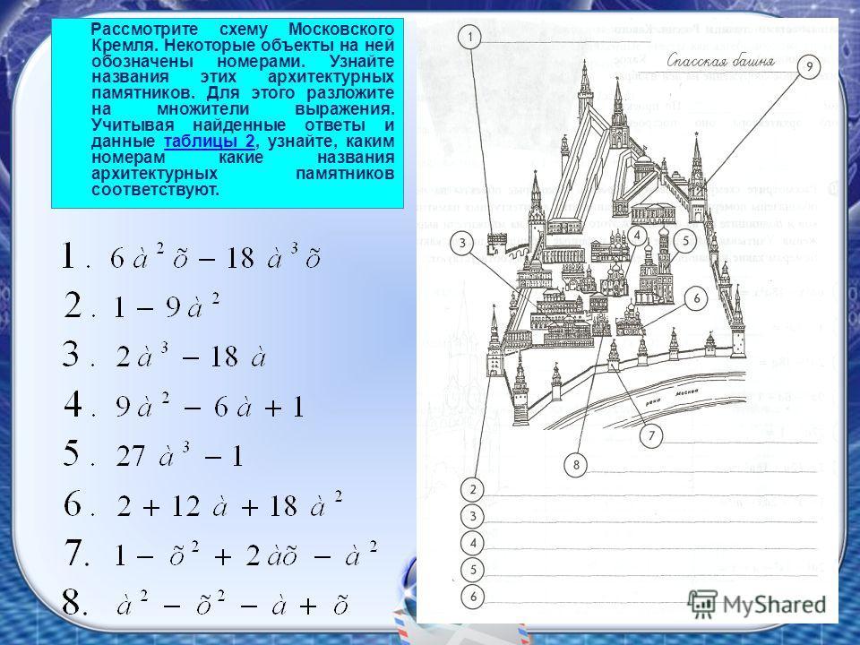 Рассмотрите схему Московского Кремля. Некоторые объекты на ней обозначены номерами. Узнайте названия этих архитектурных памятников. Для этого разложите на множители выражения. Учитывая найденные ответы и данные таблицы 2, узнайте, каким номерам какие