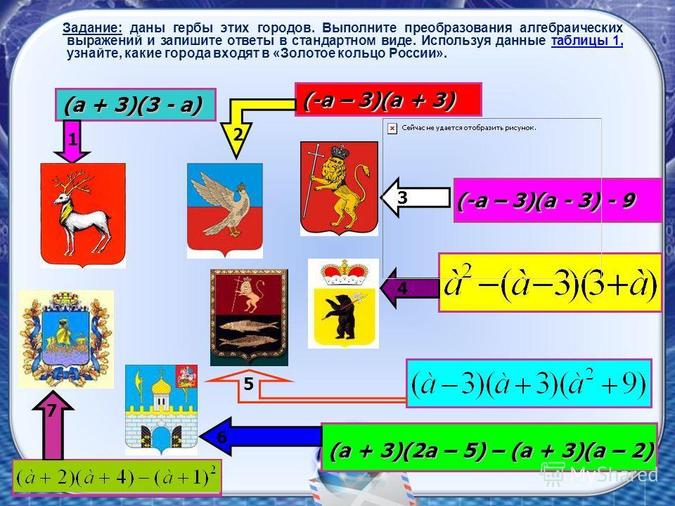 Задание: даны гербы этих городов. Выполните преобразования алгебраических выражений и запишите ответы в стандартном виде. Используя данные таблицы 1, узнайте, какие города входят в «Золотое кольцо России».таблицы 1, (а + 3)(3 - а) (-а – 3)(а + 3) (-а