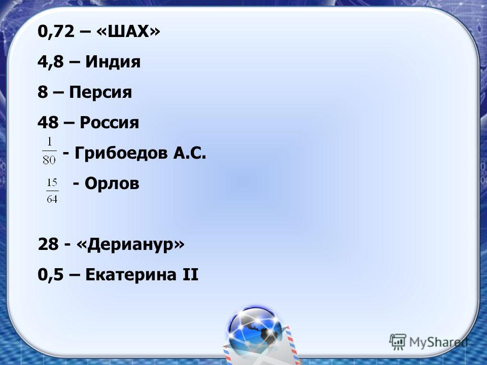 0,72 – «ШАХ» 4,8 – Индия 8 – Персия 48 – Россия - Грибоедов А.С. - Орлов 28 - «Дерианур» 0,5 – Екатерина II