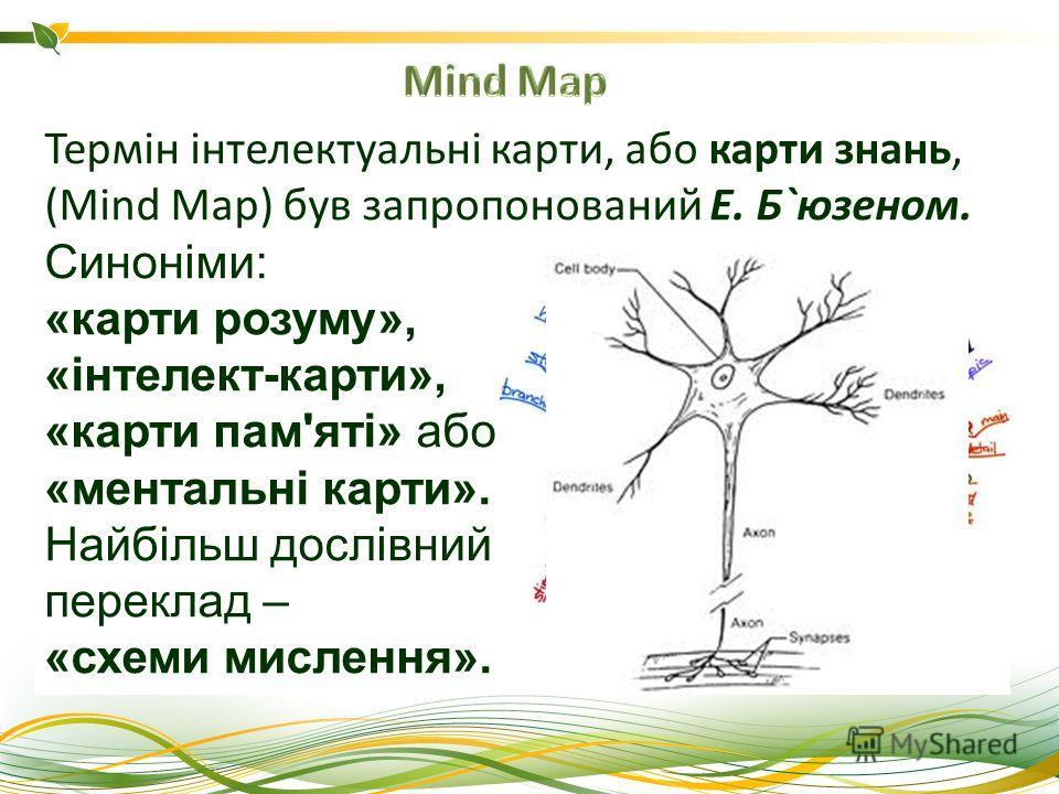 Термін інтелектуальні карти, або карти знань, (Mind Map) був запропонований Е. Б`юзеном. Синоніми: «карти розуму», «інтелект-карти», «карти пам'яті» або «ментальні карти». Найбільш дослівний переклад – «схеми мислення».