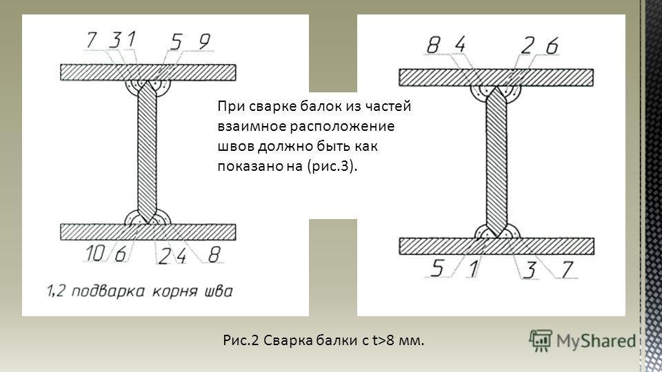 Рис.2 Сварка балки с t>8 мм. При сварке балок из частей взаимное расположение швов должно быть как показано на (рис.3).
