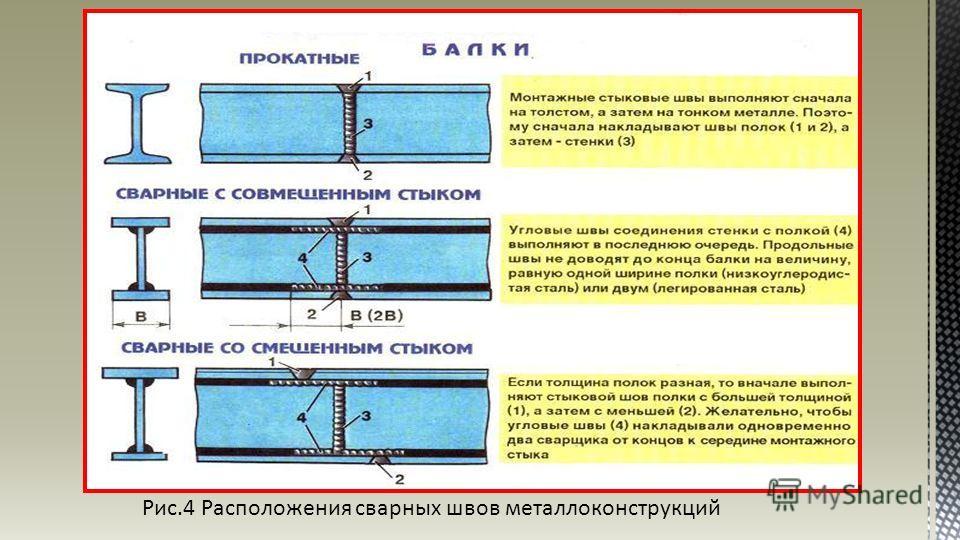Рис.4 Расположения сварных швов металлоконструкций