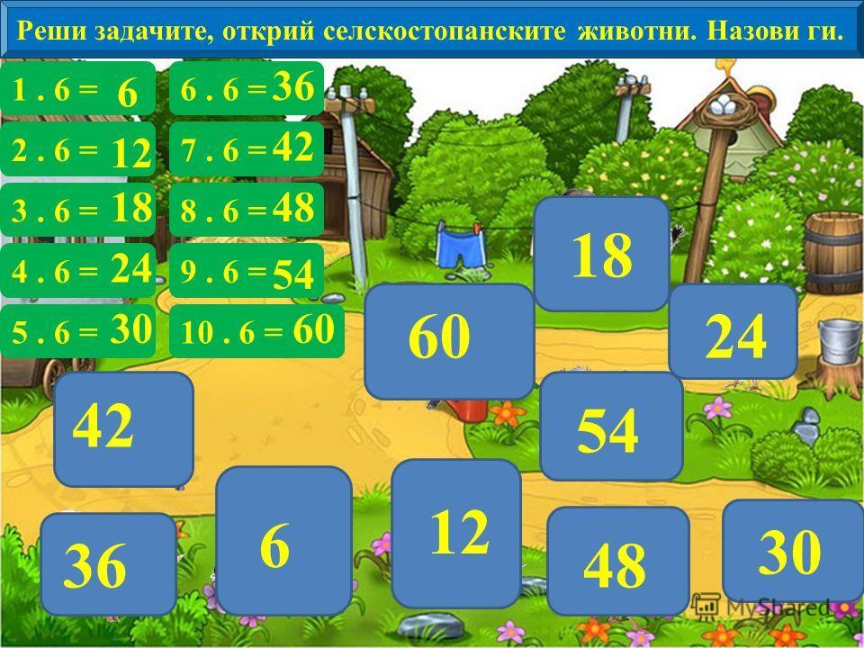 60 6 18 12 2430 4242 54 3636 Реши задачите, открий селскостопанските животни. Назови ги. 2. 6 = 1. 6 = 3. 6 = 4. 6 = 5. 6 = 6. 6 = 7. 6 = 8. 6 = 9. 6 = 10. 6 = 48 6 12 18 24 30 54 48 42 36 60