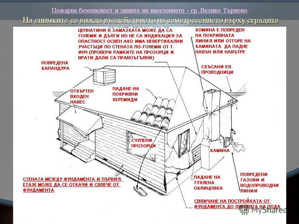 Пожарна безопасност и защита на населението - гр. Велико Търново На снимките се вижда въздействието на земетресението върху сградите