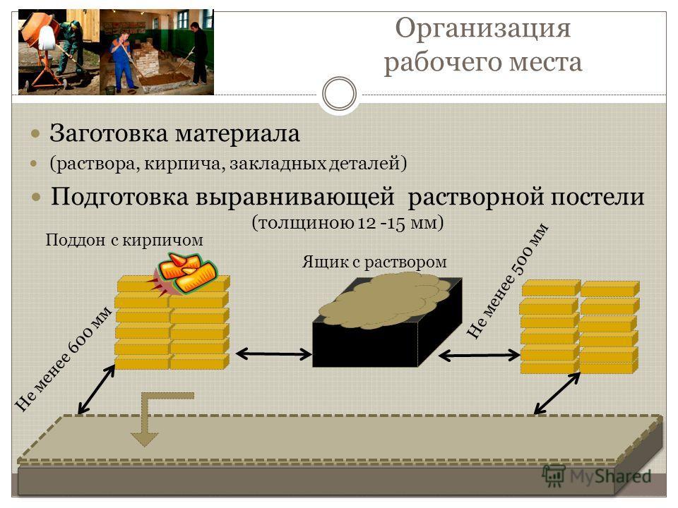 Подготовка и проверка фундамента (по уровню) Разметка конструкции по плану (в соответствии размерам каменной конструкции при помощи рулетки) Организация рабочего места