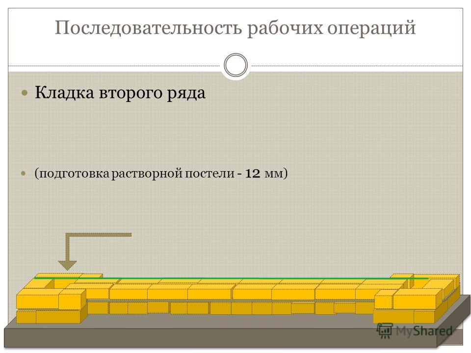 Последовательность рабочих операций Кладка первого ряда 510 х 380 мм,