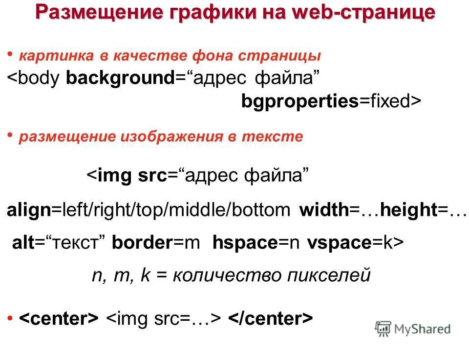 Размещение графики на web-странице картинка в качестве фона страницы  размещение изображения в тексте  n, m, k = количество пикселей
