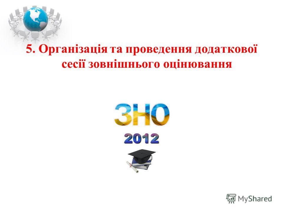 5. Організація та проведення додаткової сесії зовнішнього оцінювання