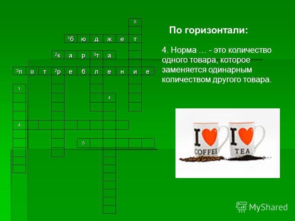 5 1б1б1б1бюджет 2к2к2к2кар 3т3т3т3та 3п3п3п3пот 2р2р2р2ребление 1 4 4 5 По горизонтали: 4. Норма … - это количество одного товара, которое заменяется одинарным количеством другого товара.