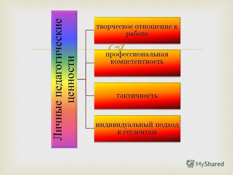 Личные педагогические ценности творческое отношение к работе профессиональная компетентность тактичность индивидуальный подход к студентам