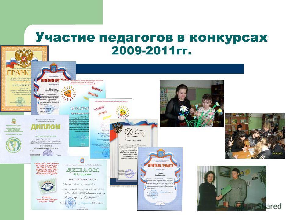 Участие педагогов в конкурсах 2009-2011гг.