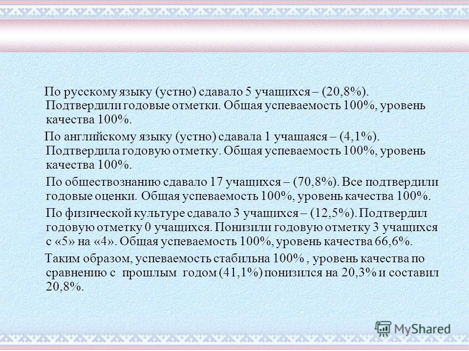 По русскому языку (устно) сдавало 5 учащихся – (20,8%). Подтвердили годовые отметки. Общая успеваемость 100%, уровень качества 100%. По английскому языку (устно) сдавала 1 учащаяся – (4,1%). Подтвердила годовую отметку. Общая успеваемость 100%, урове