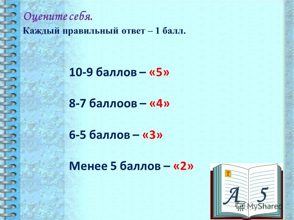 Проверьте себя. 1.разрастающейся 2. добираемся 3. замерло 4. растениями 5. сложил 6. поджигали, загорали 7. пробирался 8. проскочил 9. собиравший 10*. наклонялся, обирая А 5
