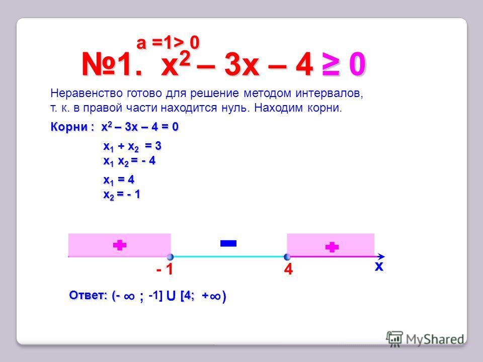- 1 1. x 2 – 3х – 4 0 х 4 Неравенство готово для решение методом интервалов, т. к. в правой части находится нуль. Находим корни. Корни : x 2 – 3х – 4 = 0 х 1 + х 2 = 3 х 1 х 2 = - 4 х 1 = 4 х 2 = - 1 0 а =1> 0 а =1> 0 Ответ: (- [4; + Ответ: (- ; -1]