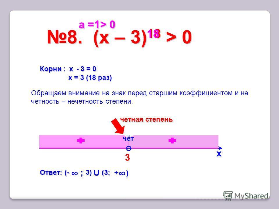 3 8. (x – 3) 18 > 0 х Корни : x - 3 = 0 х = 3 (18 раз) 18 четная степень четная степень Ответ: (- (3; + Ответ: (- ; 3) U (3; + ) чёт Обращаем внимание на знак перед старшим коэффициентом и на четность – нечетность степени. а =1> 0 а =1> 0