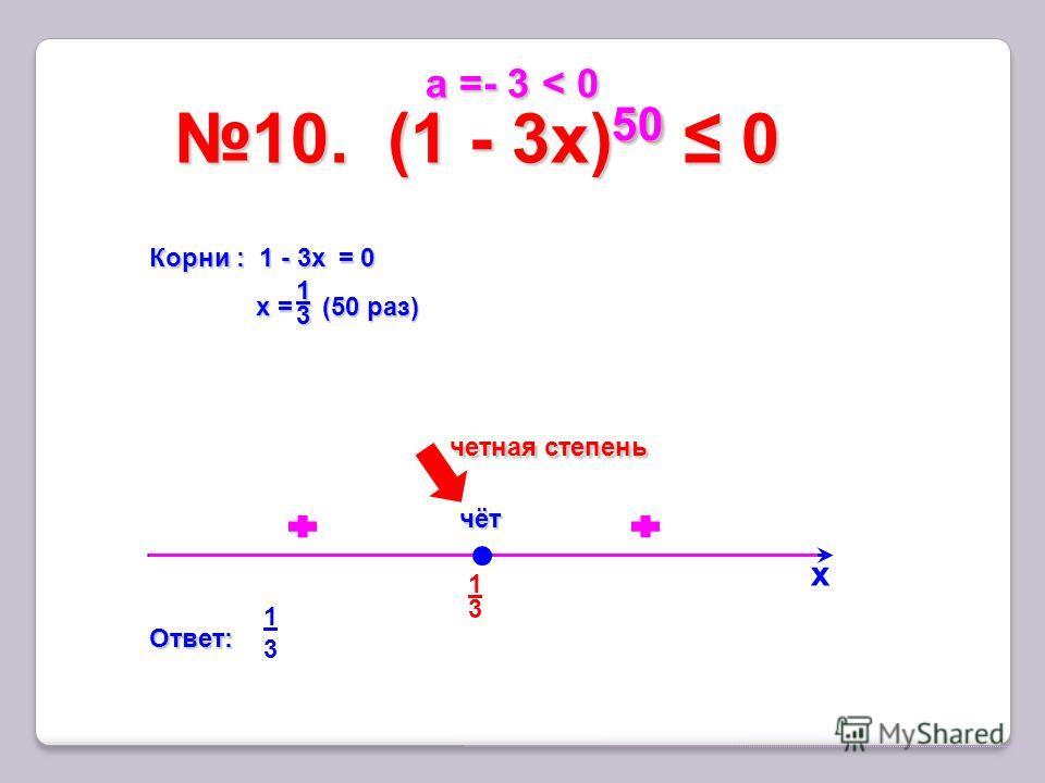 1 10. (1 - 3x) 50 010. (1 - 3x) 50 0 х Корни : 1 - 3x = 0 х = (50 раз) 50 четная степень четная степень Ответ: чёт а =- 3 < 0 а =- 3 < 0 1 3 3 1 3