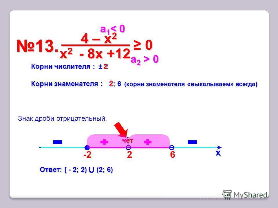 6 13.13. х Корни числителя : ± 2 Ответ: [ - 2; 2) (2; 6) Ответ: [ - 2; 2) U (2; 6) чёт Знак дроби отрицательный. а 1 < 0 а 1 < 0 а 2 > 0 а 2 > 0 -2-2 2 чёт чёт 4 – x 2 4 – x 2 x 2 - 8х +12 x 2 - 8х +12 0 0 Корни знаменателя : 2; 6 2; 6 2 2 (корни зна