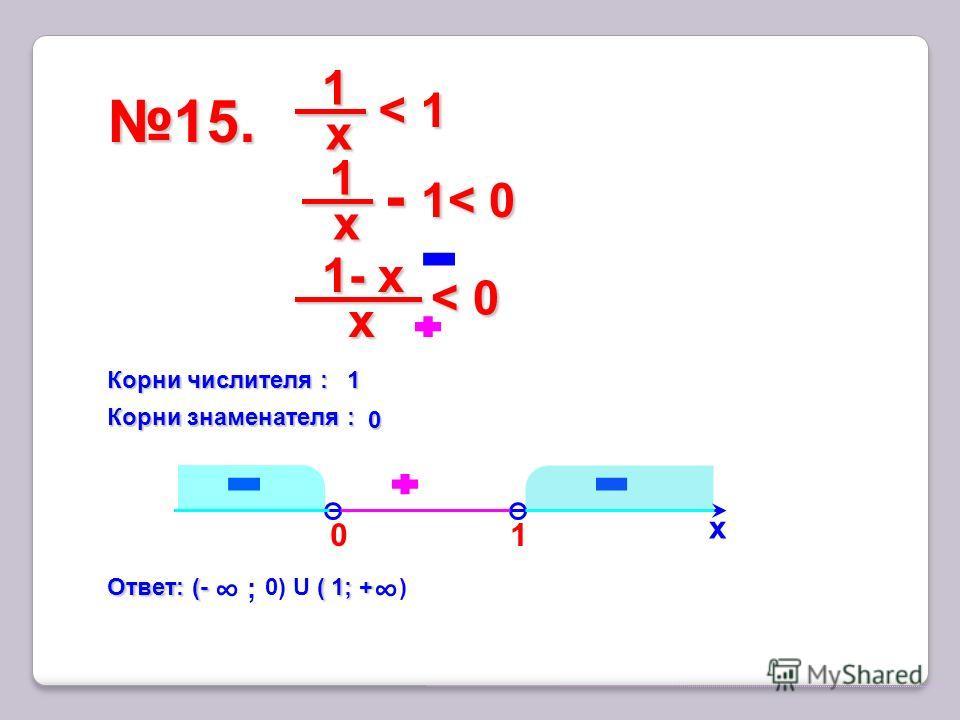 15.15. х Корни числителя : 1 0 1 1 x < 1 < 1 Корни знаменателя : 0 Ответ: (- ( 1; + Ответ: (- ; 0) U ( 1; + ) 1 x - 1< 0 1- x 1- x x < 0 < 0