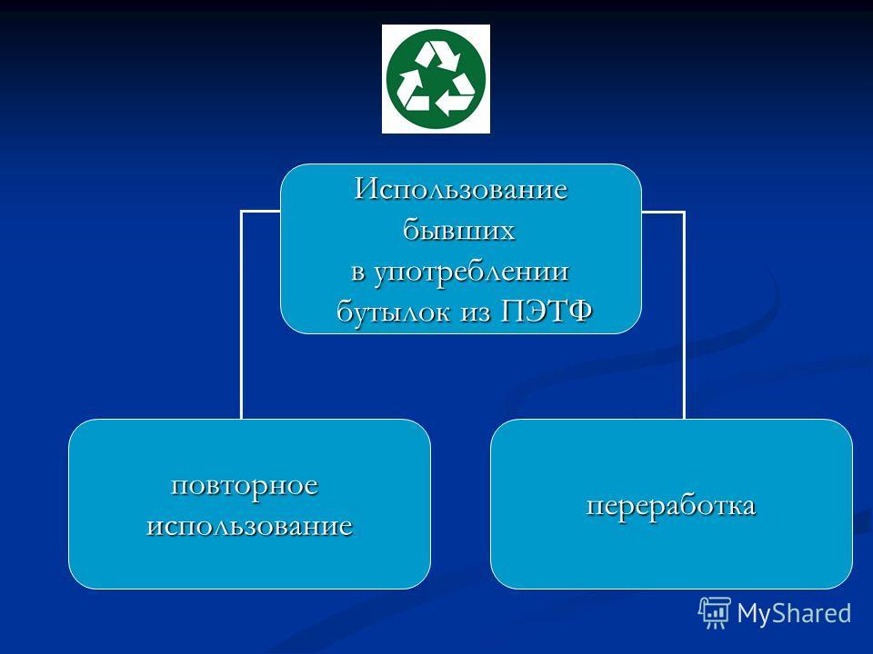 Использование бывших бывших в употреблении бутылок из ПЭТФ бутылок из ПЭТФ повторноеиспользованиепереработка