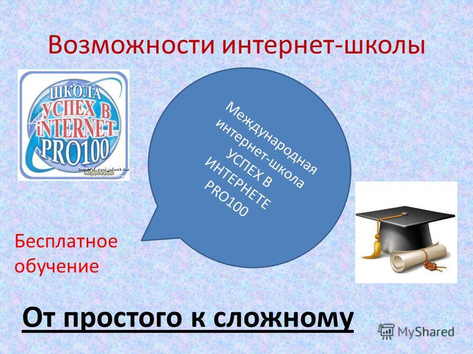 ПИШИТЕ Муртазин Феликс Юрьевич СКАЙП feliks20211 E-mail feliks2021@gmail.com feliks2021@gmail.com Тел.89196331790