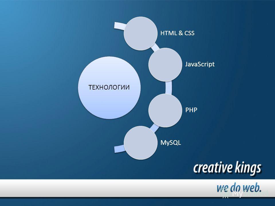 ТЕХНОЛОГИИ HTML & CSS JavaScript PHP MySQL