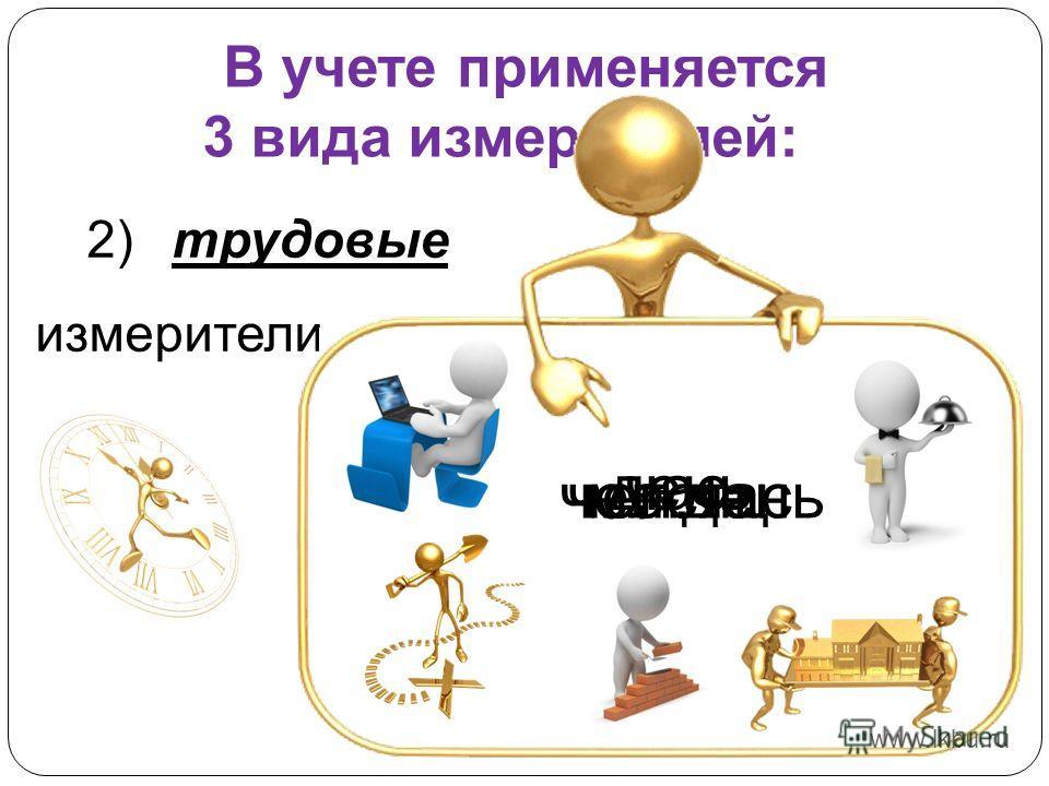 2) трудовые измерители В учете применяется 3 вида измерителей: часдень месяцчел.часчел.день www.lkbu.ru