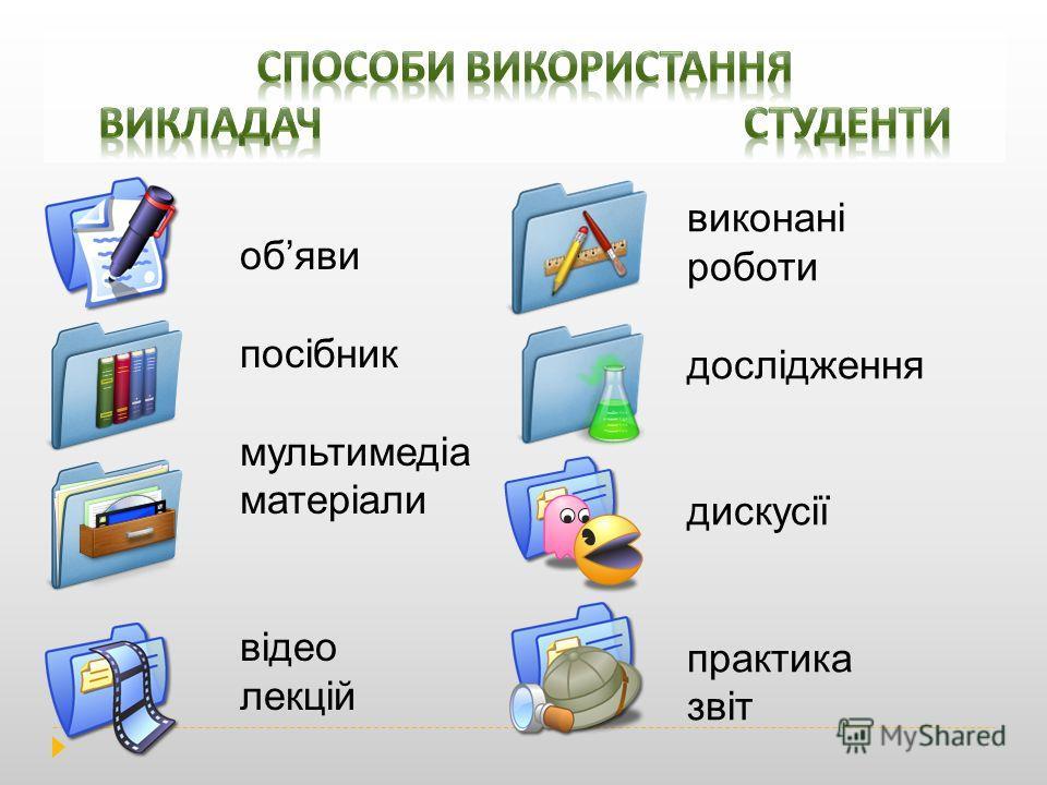 обяви посібник мультимедіа матеріали відео лекцій виконані роботи дослідження дискусії практика звіт