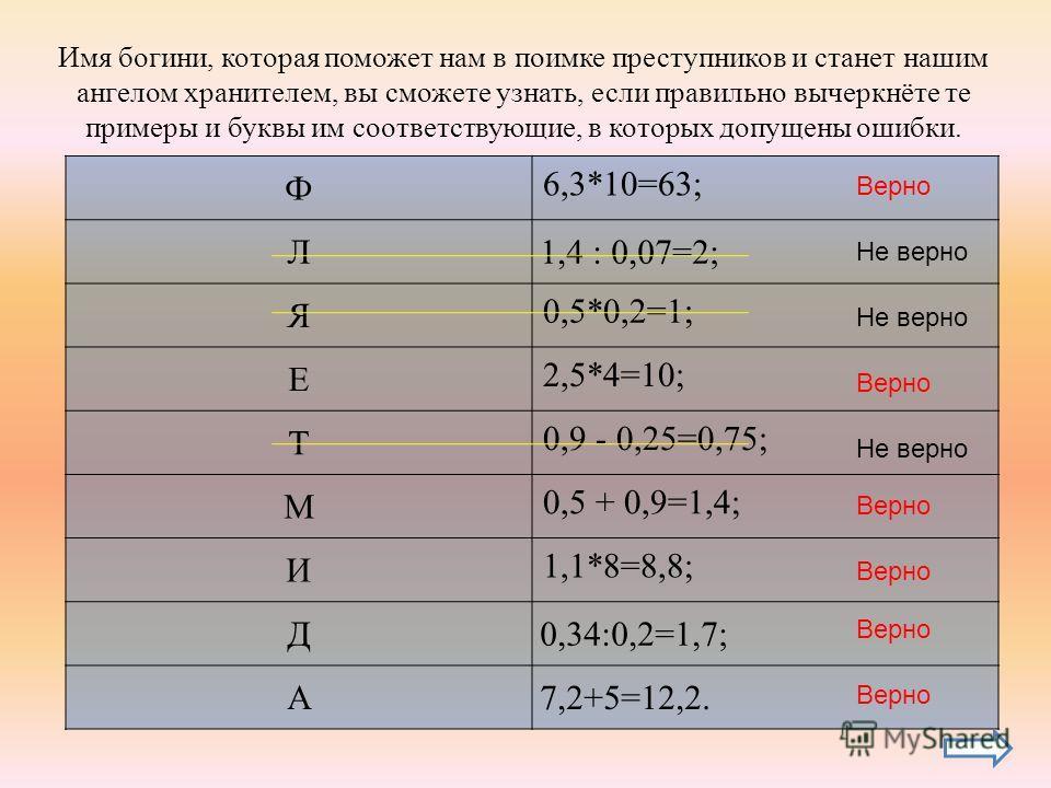 Имя богини, которая поможет нам в поимке преступников и станет нашим ангелом хранителем, вы сможете узнать, если правильно вычеркнёте те примеры и буквы им соответствующие, в которых допущены ошибки. Ф 6,3*10=63; Л1,4 : 0,07=2; Я 0,5*0,2=1; Е 2,5*4=1