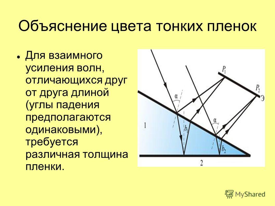 Объяснение цвета тонких пленок Для взаимного усиления волн, отличающихся друг от друга длиной (углы падения предполагаются одинаковыми), требуется различная толщина пленки.