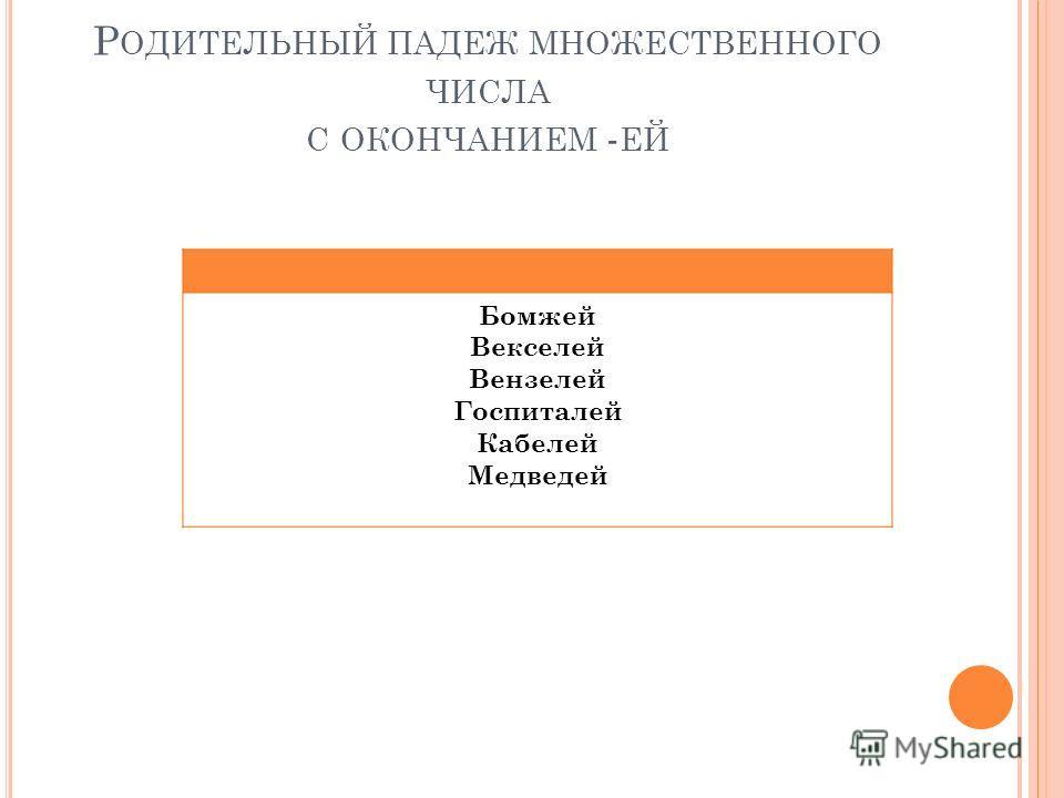 Р ОДИТЕЛЬНЫЙ ПАДЕЖ МНОЖЕСТВЕННОГО ЧИСЛА С ОКОНЧАНИЕМ - ЕЙ Бомжей Векселей Вензелей Госпиталей Кабелей Медведей