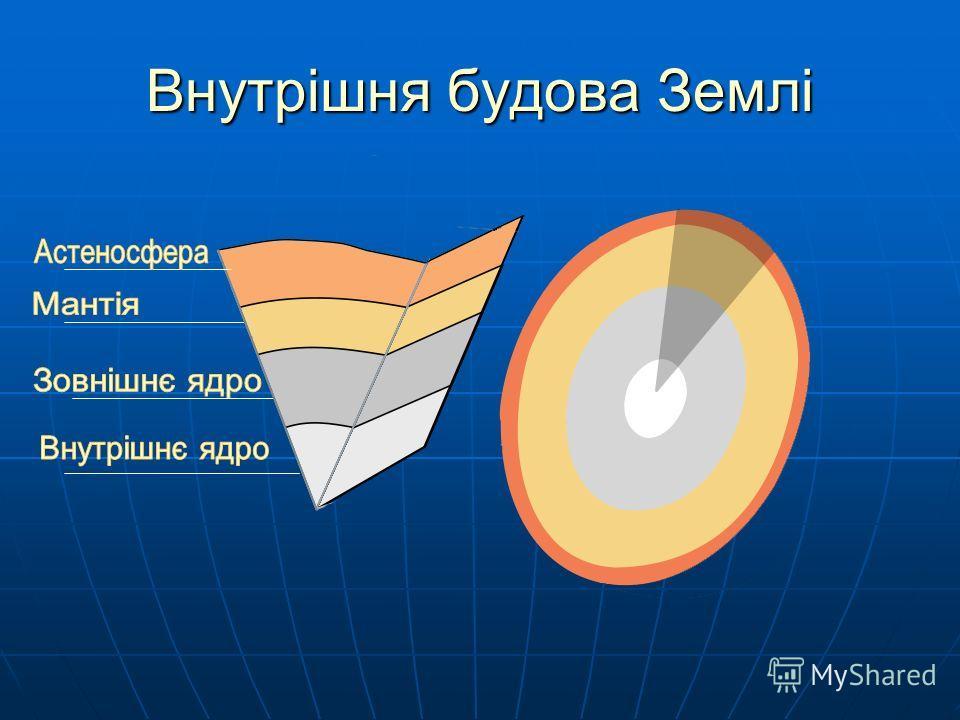 МАНТІЯ Мантія – це найбільша за об'ємом частина Землі. Знаходиться на глибині приблизно 150-200 км. Температура в мантії досягає 4000 – 1000 °С. У верхній частині мантії є в'язкий шар – АСТЕНОСФЕРА