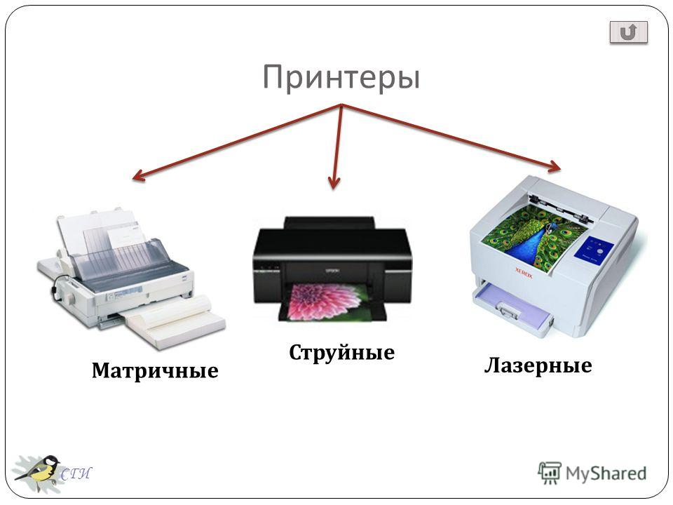 Принтеры Струйные Матричные Лазерные