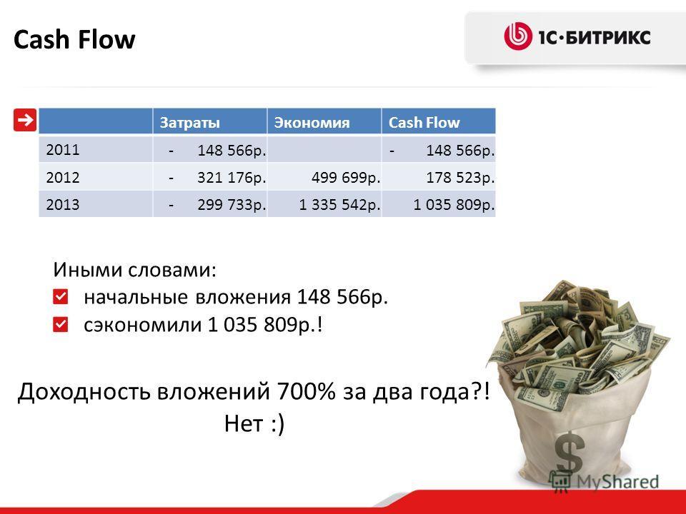 ЗатратыЭкономияCash Flow 2011 - 148 566р. 2012 - 321 176р. 499 699р. 178 523р. 2013 - 299 733р. 1 335 542р. 1 035 809р. Иными словами: начальные вложения 148 566р. сэкономили 1 035 809р.! Доходность вложений 700% за два года?! Нет :) Cash Flow
