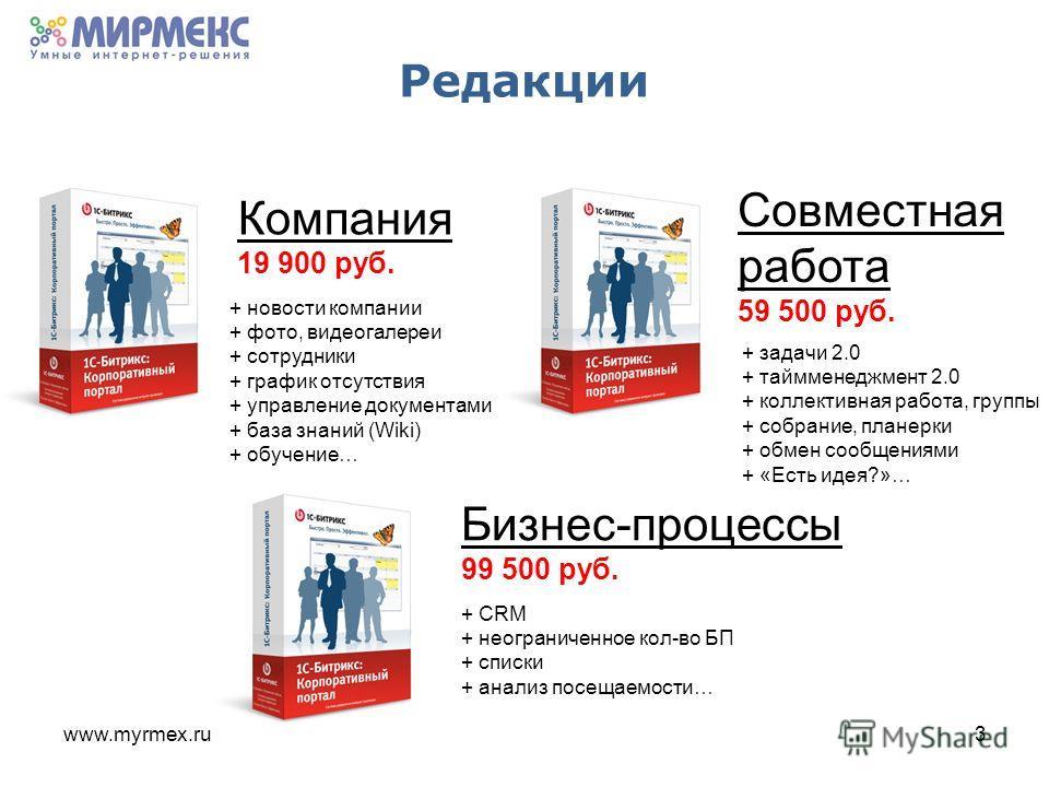 www.myrmex.ru3 Компания 19 900 руб. Редакции Совместная работа 59 500 руб. Бизнес-процессы 99 500 руб. + задачи 2.0 + таймменеджмент 2.0 + коллективная работа, группы + собрание, планерки + обмен сообщениями + «Есть идея?»… + CRM + неограниченное кол