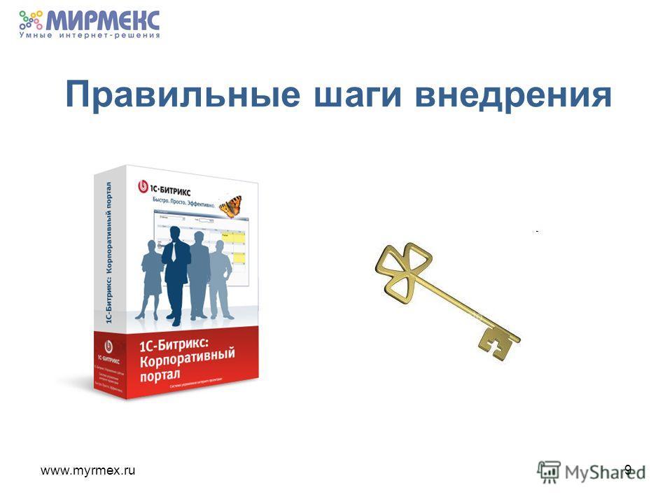 www.myrmex.ru9 Правильные шаги внедрения