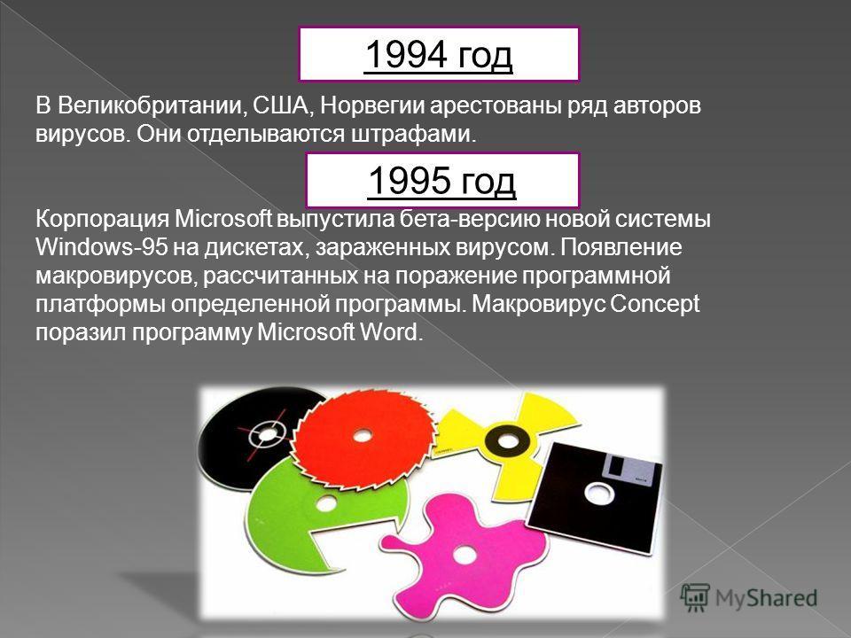 1994 год В Великобритании, США, Норвегии арестованы ряд авторов вирусов. Они отделываются штрафами. 1995 год Корпорация Microsoft выпустила бета-версию новой системы Windows-95 на дискетах, зараженных вирусом. Появление макровирусов, рассчитанных на