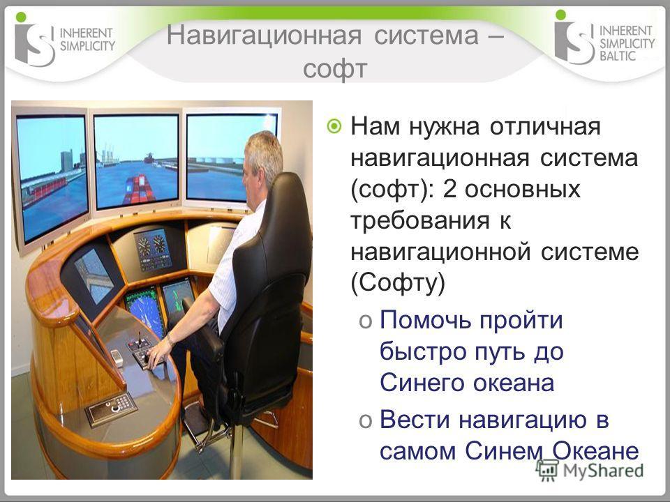 Навигационная система – софт Нам нужна отличная навигационная система (софт): 2 основных требования к навигационной системе (Софту) oПомочь пройти быстро путь до Синего океана oВести навигацию в самом Синем Океане