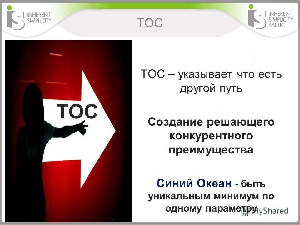 TOC ТОС – указывает что есть другой путь Создание решающего конкурентного преимущества Синий Океан - быть уникальным минимум по одному параметру ТОС