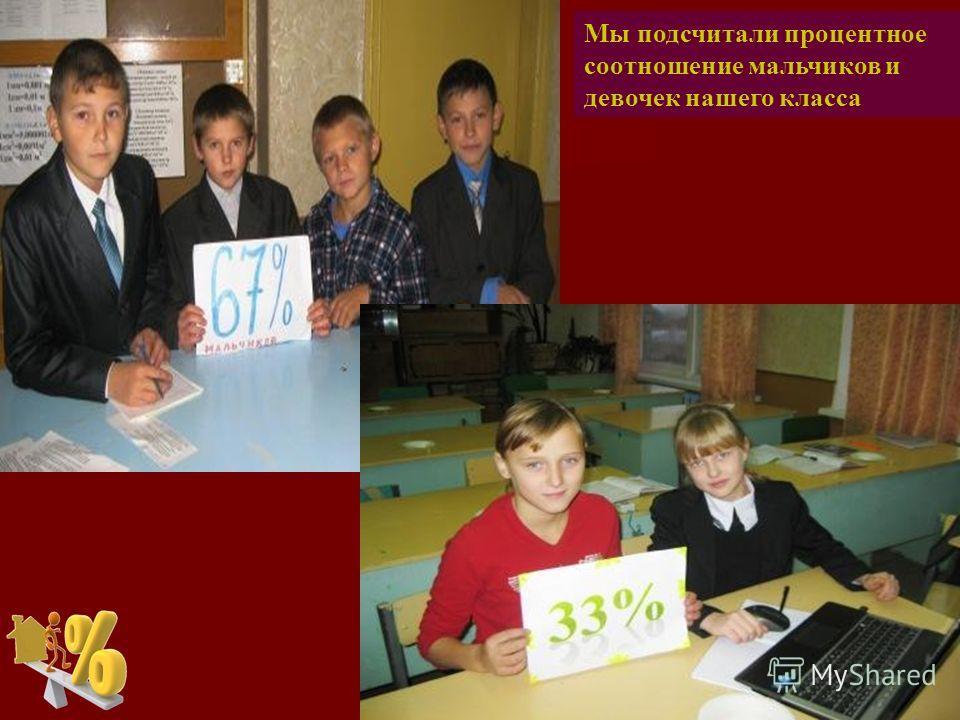 Мы подсчитали процентное соотношение мальчиков и девочек нашего класса