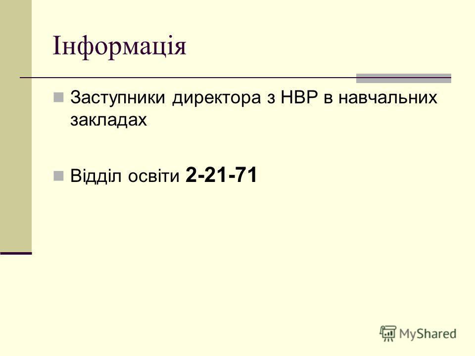 Інформація Заступники директора з НВР в навчальних закладах Відділ освіти 2-21-71