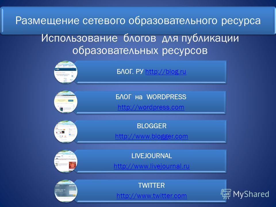 Размещение сетевого образовательного ресурса Использование блогов для публикации образовательных ресурсов БЛОГ. РУ http://blog.ruhttp://blog.ru БЛОГ на WORDPRESS http://wordpress.com BLOGGER http://www.blogger.com LIVEJOURNAL http://www.livejournal.r