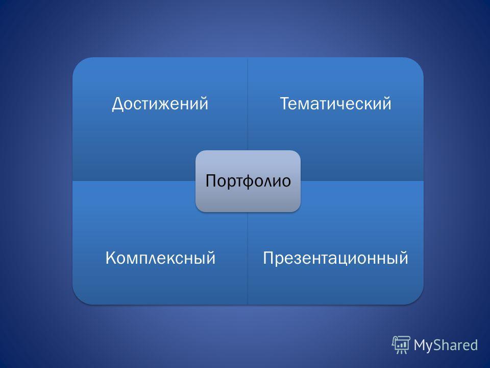 ДостиженийТематический КомплексныйПрезентационный Портфолио