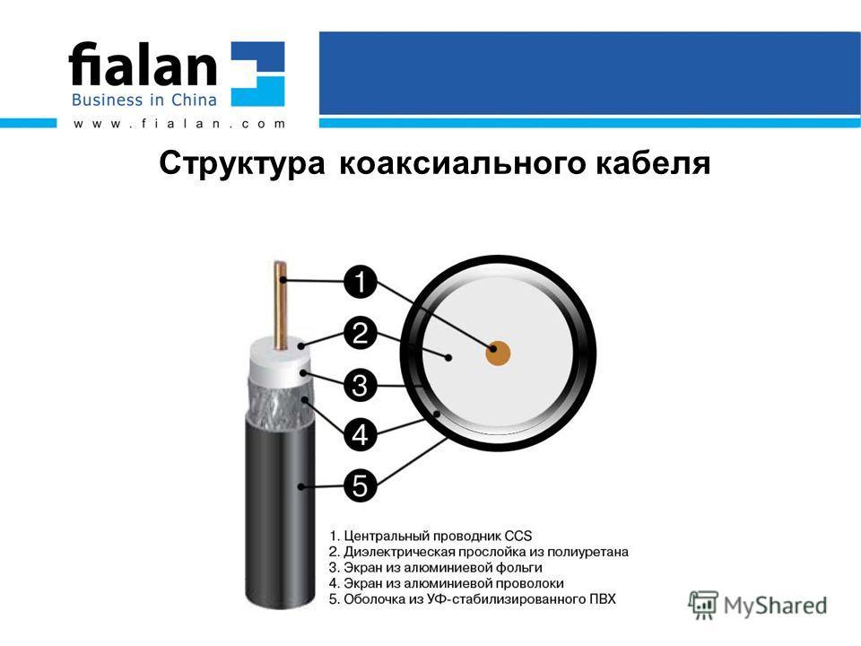 Структура коаксиального кабеля