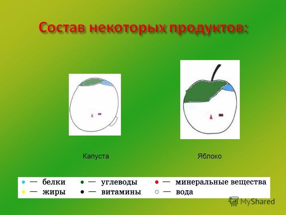 КапустаЯблоко