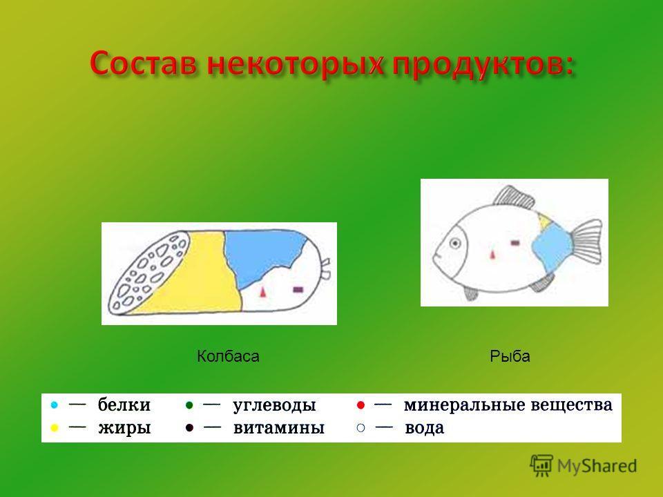 КолбасаРыба