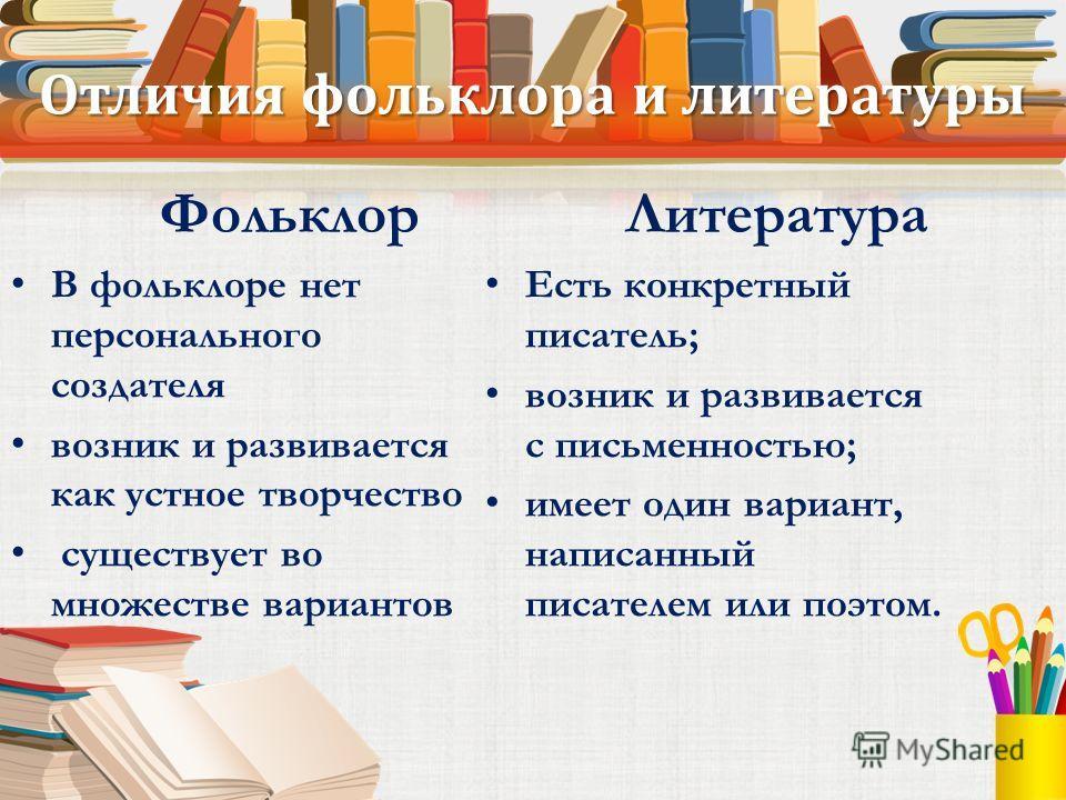 Отличия фольклора и литературы Фольклор В фольклоре нет персонального создателя возник и развивается как устное творчество существует во множестве вариантов Литература Есть конкретный писатель; возник и развивается с письменностью; имеет один вариант