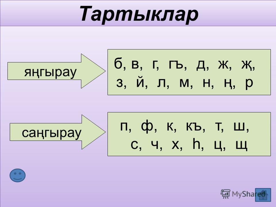Авазлар һәм хәрефләр Сузык авазлар а, ы, о, у ә, э, ө, ү, и Тартык авазлар парлы б, в, г, гъ, д, ж, җ, з п, ф, к, къ, т, ш, ч, с парсыз й, л, м, н, ң, х, һ, ц, щ,