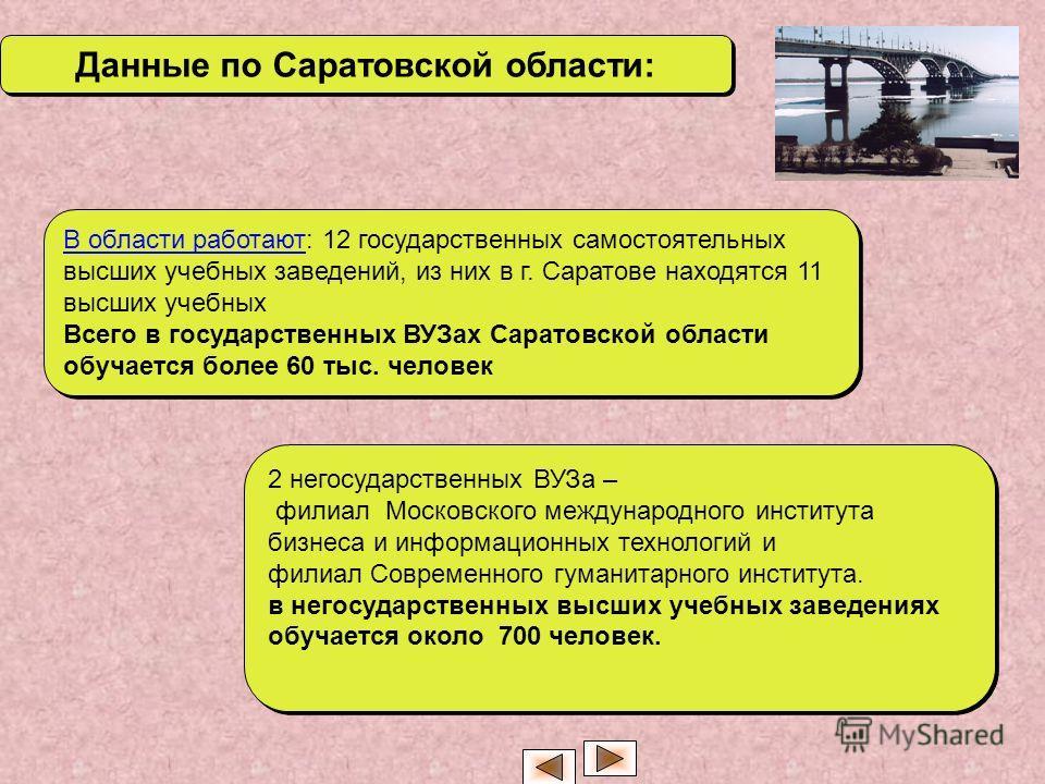 Данные по Саратовской области: в том числе Саратовский государственный университет - самое авторитетное учебно-научное учреждение Поволжья, технический, медицинский, социально-экономический и аграрный университеты, а также 3 филиала московских универ